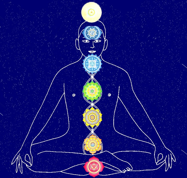 1 чакра йоги кундалини
