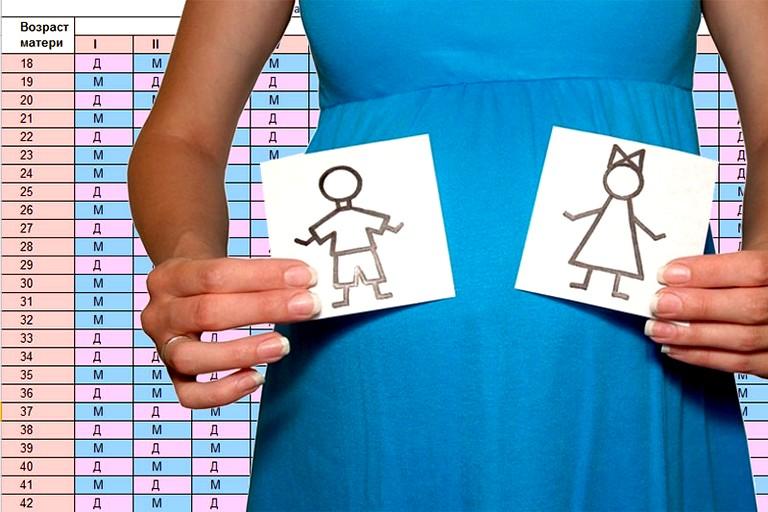 Расчеты пола ребенка (2)